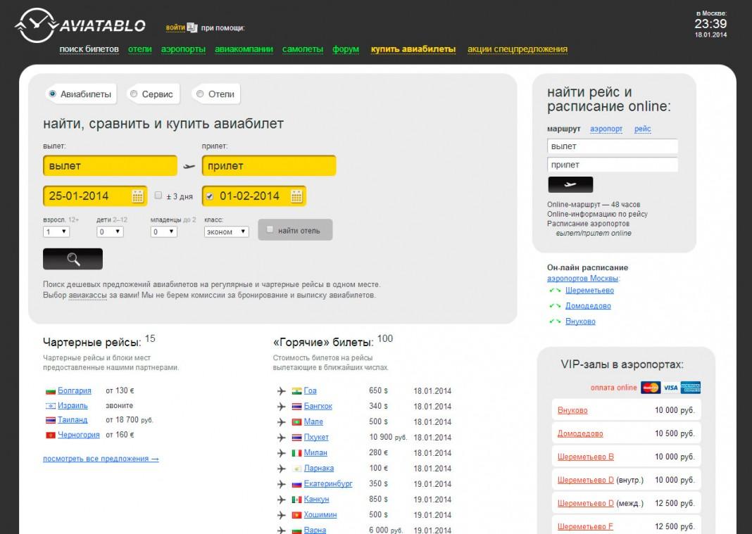 Продвижение сайта aviatablo.ru